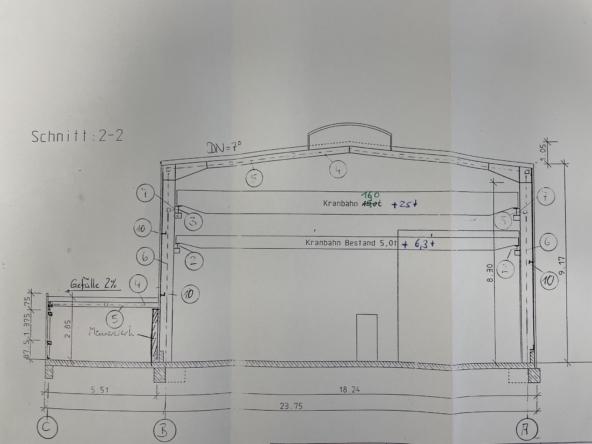 Positionsplan P3